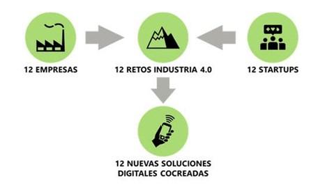 """Programa """"12 Retos de Industria 4.0"""""""